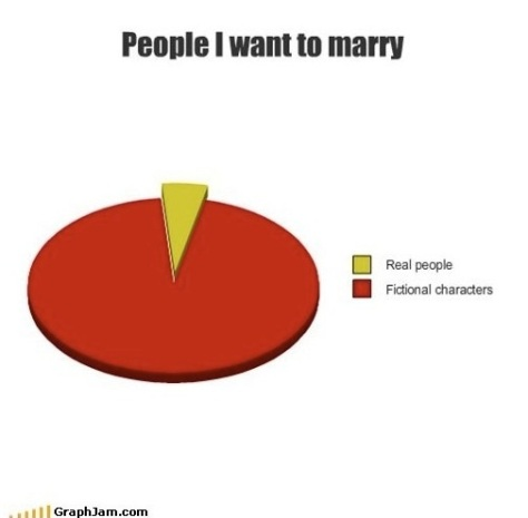 PeopleIWant2Marry
