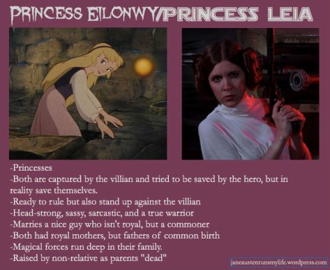 PrincessEilonwyandLeia