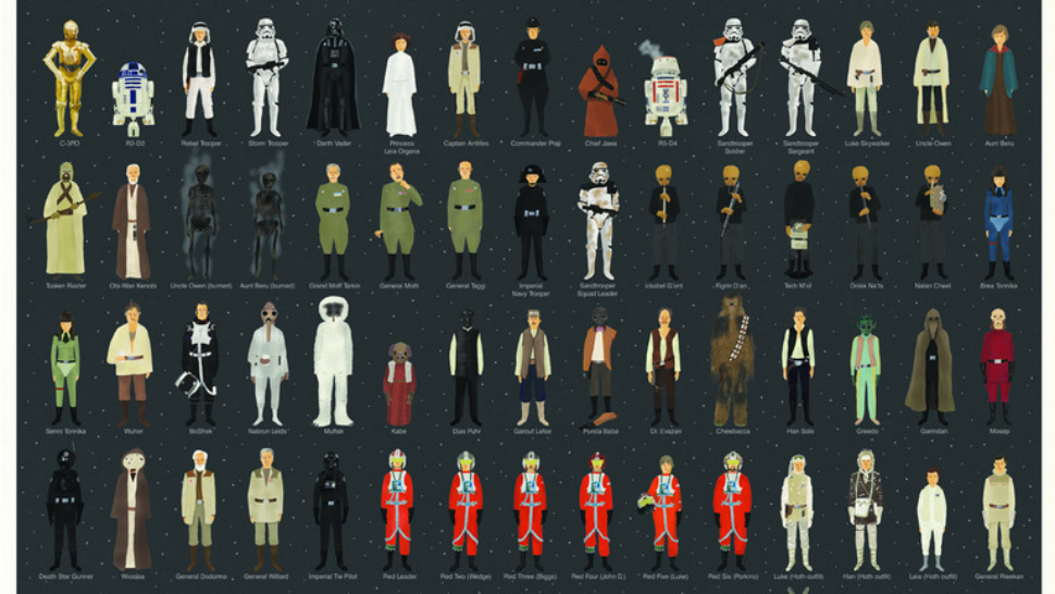The Star Wars franchise depicts the adventures of characters A long time ago in a galaxy far far away Many species of aliens often humanoid coexist with droids