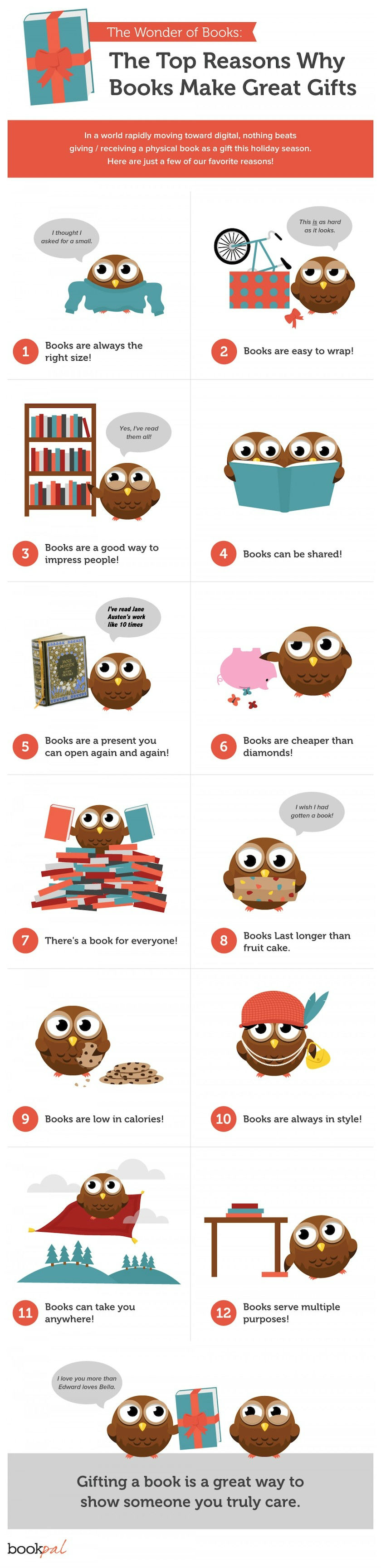 Book-make-great-gifts-infographic2