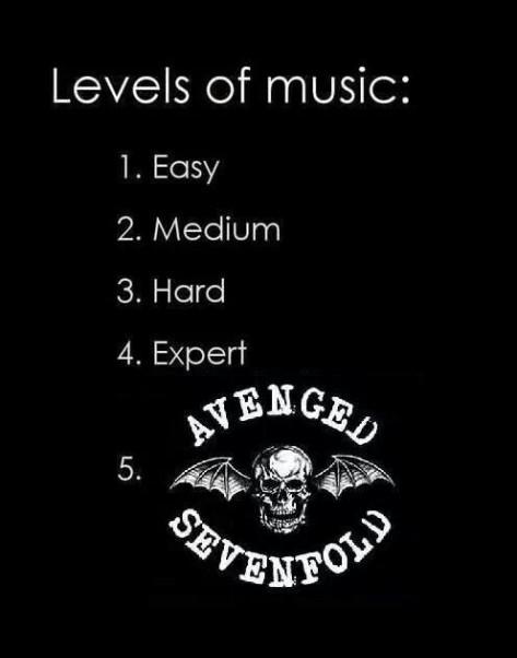 LevelsofMusicA7x